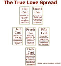 True Love Spread