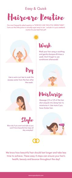 Easy To Follow Hair Care Solution for Your Busy Life Busy Life, Hair Care, Shampoo, Conditioner, Business, Easy, Hair Care Tips, Store, Hair Makeup