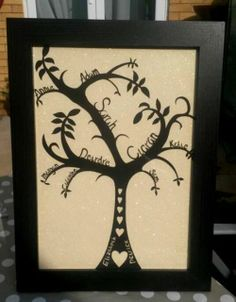 A4 family tree - The Supermums Craft Fair