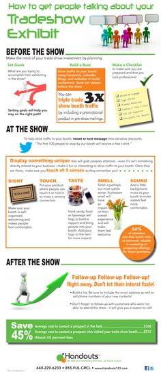 BLOG.HANDOUTS123.COM: How to get people talking about your Tradeshow Exhibit #SurveyResultsChart