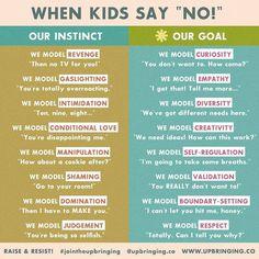 Gentle Parenting, Kids And Parenting, Parenting Hacks, Positive Parenting Solutions, Conscious Parenting, Positive Discipline, Kids Behavior, Lessons For Kids, Raising Kids