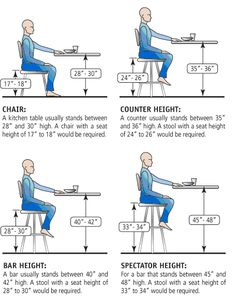How To Choose The Height Of A Bar Stool using Kitchen Island Bar Counter height Kitchen Island Bar, Kitchen Counter Stools, Kitchen Chairs, Kitchen Floor, Cafe Counter, High Table Kitchen, Room Chairs, Kitchen Island Stools With Backs, Restaurant Counter