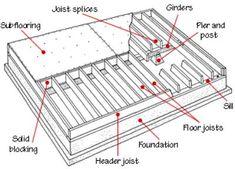 as1684 4 timber framing manual