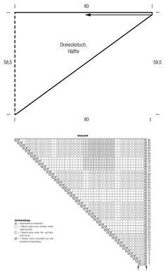 Dreieckstuch Strickschrift