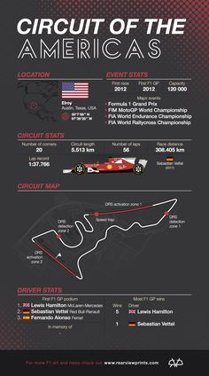 Circuit of the Americas: Ultimate Track Guide (infographic). Circuit of the Americas: Ultimate Track Guide (infographic). Formula 1 Car Racing, Slot Car Racing, Slot Car Tracks, F1 Racing, Drag Racing, Race Cars, Motogp, Parkour, Go Kart Tracks