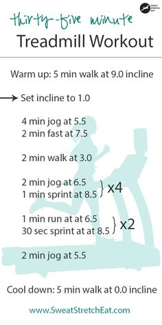 Great fat-burning treadmill workout for anyone trying to lose weight in 2015!!