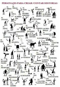 A partir de los personajes, ¿puedes inventarte una historia? :D