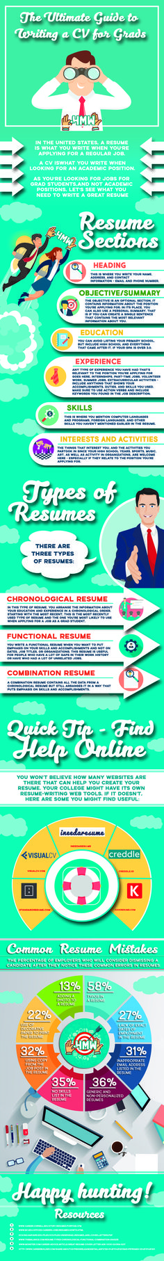 Get a Job With No Experience Functional resume and Life hacks - resumes that get jobs