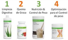 , Come to visit my Herbalife Distributor Website! Nutrition Diet Plan, Nutrition Pyramid, Nutrition Club, Herbalife Nutrition, Proper Nutrition, Herbalife Quotes, Herbalife Motivation, Herbalife Recipes, Formula 1 Herbalife