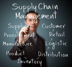 Supply Chain Management. Find the 20 Best Online Master in Supply Chain Management Degree Programs.