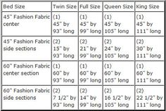 Cutting Chart to make a duvet cover for any size bed - Debbie Colgrove, Licensed to About.com