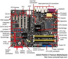 Computer motherboard diagram labeled product wiring diagrams laptop notebook motherboard circuit diagram laptop motherboard rh pinterest com intel e210882 motherboard diagram atx motherboard diagram with labels ccuart Image collections