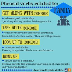 It's time for Phrasal Verb Thursday! Today's theme is family. Check out this graphic with four phrasal verbs we can use to talk about family. What other phrasal verbs can we use to talk about family? #AmericanEnglish