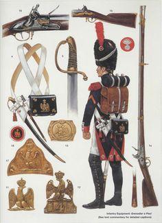 Dotazione individuale e armamento dei granatieri a piedi della guardia imperiale francese