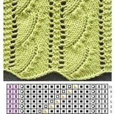 Best Picture For lochmuster sitricken anleitung For Your Taste You are looking for something, and it Cable Knitting Patterns, Knitting Stiches, Knitting Charts, Lace Knitting, Knitting Designs, Knit Patterns, Stitch Patterns, Apple Cheesecake, Caramel Apple