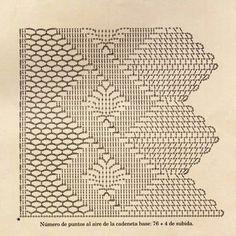 Social Media Advertising For Interior Designers - Crochet Crochet Bedspread Pattern, Crochet Doily Diagram, Crochet Edging Patterns, Filet Crochet, Crochet Squares, Crochet Motif, Crochet Doilies, Crochet Yarn, Knitting Yarn