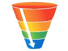Jornada #PYME Gratuita: #marketing en acción