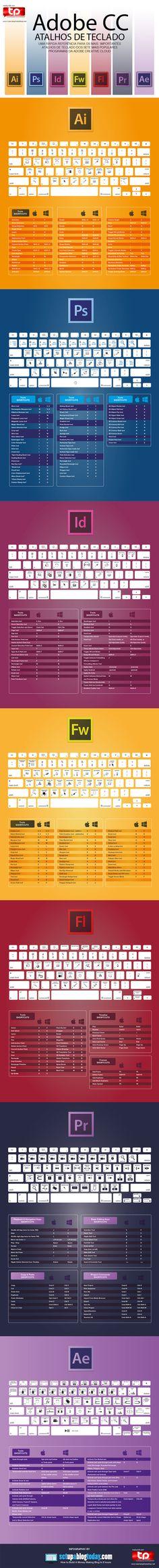 Infográfico: Atalho de teclado de programas da Adobe | ::Tutoriais Photoshop::