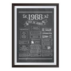 Retro Chalkboard / Jahrgangsposter 1988