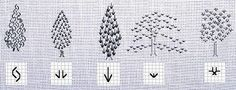 Trees in Blackwork can be use in making a card or for other things.    Tutorial