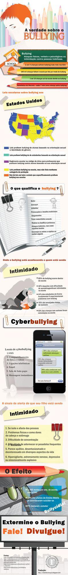 A verdade sobre o Bullying.  Criado por: http://romanticfrugalmom.com  Traduzido e publicado em: http://criandocriancas.blogspot.com