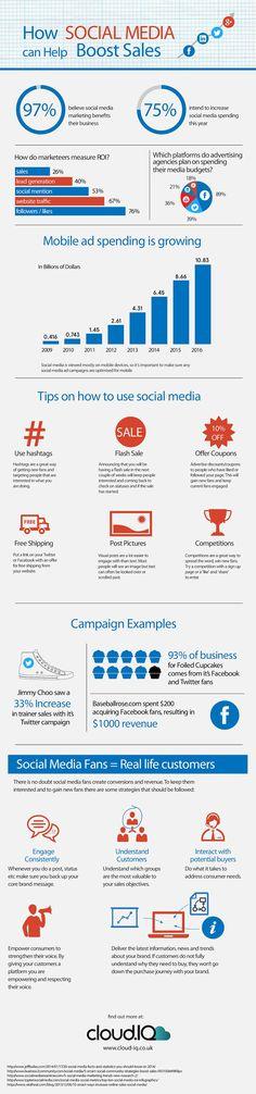 How Social Media Can Help Boost Sales   #infographic #SocialMedia #Sales. www.letsgetoptimized.com