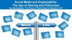 Social Media and Employability: The Age of Sharing and Publicness