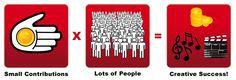 Un listado de 10 aplicaciones (móviles o para redes sociales) con las que poder donar, colaborar o participar en la acción social de ONG´s.