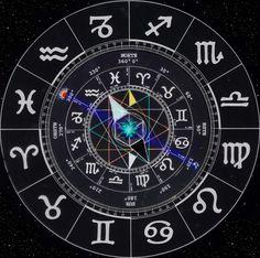 Hoy en tu #tarotgitano El zodiaco, breve introducción descubrelo en https://tarotgitano.org/zodiaco-breve-introduccion/ y el mejor #horoscopo y #tarot cada día