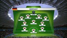 Germany National Football Team, Soccer, Futbol, European Football, European Soccer, Football, Soccer Ball