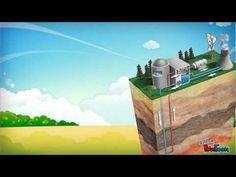 ▶ Las fuentes de energía renovables - YouTube