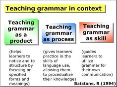 teaching grammar in communicative approach articles - Pesquisa Google Working with teachers and students´ way of understand grammar goal into communication, it might be a way to guide class through communicative purposes.