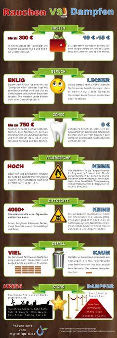 Rauchen VS. Dampfen - Infografik ---->
