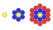 NRICH - enriching Mathematics. A site dedicated to RICH mathematical thinking. Resources for students and teachers.