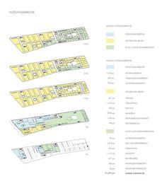 Nieto Sobejano Arquitectos — Nuevo Archivo Histórico, Biblioteca de Arte y Museo de Colonia Architectural Presentation, Architectural Drawings, Libraries, Landscaping, Rest, Diagram, Concept, How To Plan, Architecture