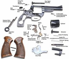This is a handy picture, which shows the various parts of a handgun (a revolver in this case) with the names of each part. This is definitely helpful for people who like to go to online forums or to local gunsmiths with firearms parts questions. Weapons Guns, Guns And Ammo, Ruger 10/22, Self Defense, Survival Skills, Bushcraft, Firearms, Hand Guns, Camping