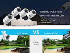 Security Monitoring, Security Camera System, 20 Years, Save Yourself, Fields, The Unit