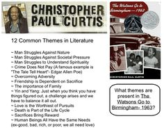 Helping students identify the theme of a text through the use of common themes in literature.