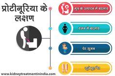 किडनी का इन्फेक्शन एक विशिष्ट प्रकार का मूत्र पथ इन्फेक्शन हैं जो आमतौर पर आपके मूत्रमार्ग या मूत्राशय से शुरु होता हैं और आपके किडनी तक जाता हैं। Causes Of Kidney Disease, India, Blog, Indian