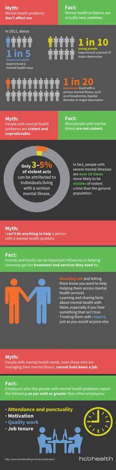 May is Mental Health Month. To commemorate it , here are some mental health myths that we're busting!