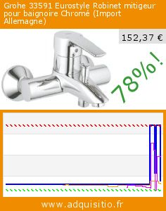 Grohe 33591 Eurostyle Robinet mitigeur pour baignoire Chromé (Import Allemagne) (Outils et accessoires). Réduction de 78%! Prix actuel 152,37 €, l'ancien prix était de 680,53 €. http://www.adquisitio.fr/grohe/33591-eurostyle-robinet