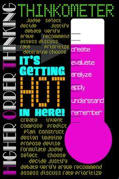 Thinkometer (20x30) | Flickr - Photo Sharing!