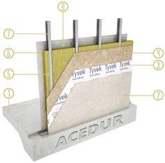 Capas que componen un panel de Steel Framing