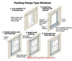 This illustration shows an outie window outie windows are for Garage cros agde