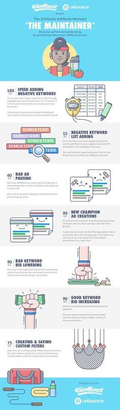Google AdWords Infographics