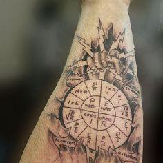 Ohm's Law tattoo Body Art Tattoos, Sleeve Tattoos, Tatoos, Law Tattoo, Union Tattoo, Ohms Law, Tattoo Ideas, Tattoo Designs, Compass Tattoo