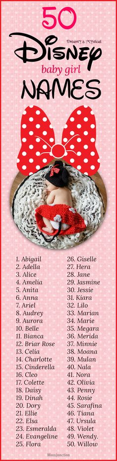 Disney girl names inspired by the characters from the magical world of Disneyland! Pick your favorite one from our list of baby names.