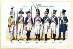Plate 31: 8th Infantry Regiment, 1745-1817 by Leo Ignaz von Stadlinger - Geschichte des württembergischen Kriegswesens - Uniforms of the troops of Württemberg