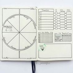 Inspiration pour weekly log