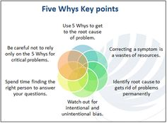 5 ys root cause analysis - Google Search